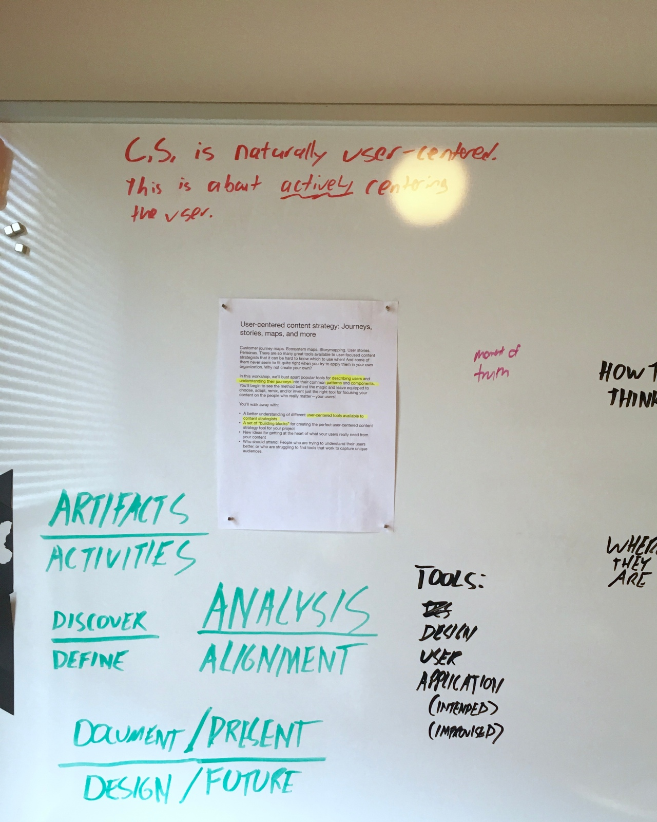 I used some of the whiteboard to jot down themes I wanted to focus on.