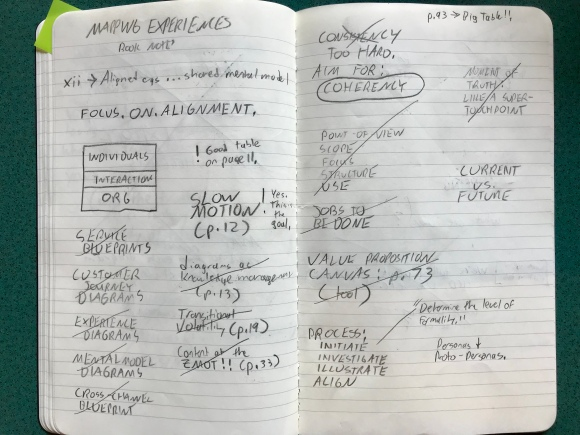 I tried to keep notes from a given book grouped together so I could remember to source them correctly. This spread captures some ideas from Jim Kalbach's excellent Mapping Experiences.