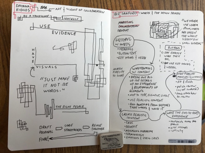 I tend not to take a lot of notes but then sometimes I do! It's a mystery. Some rough sketchnotes from Dayana's talk and Biz's talk (both excellent).