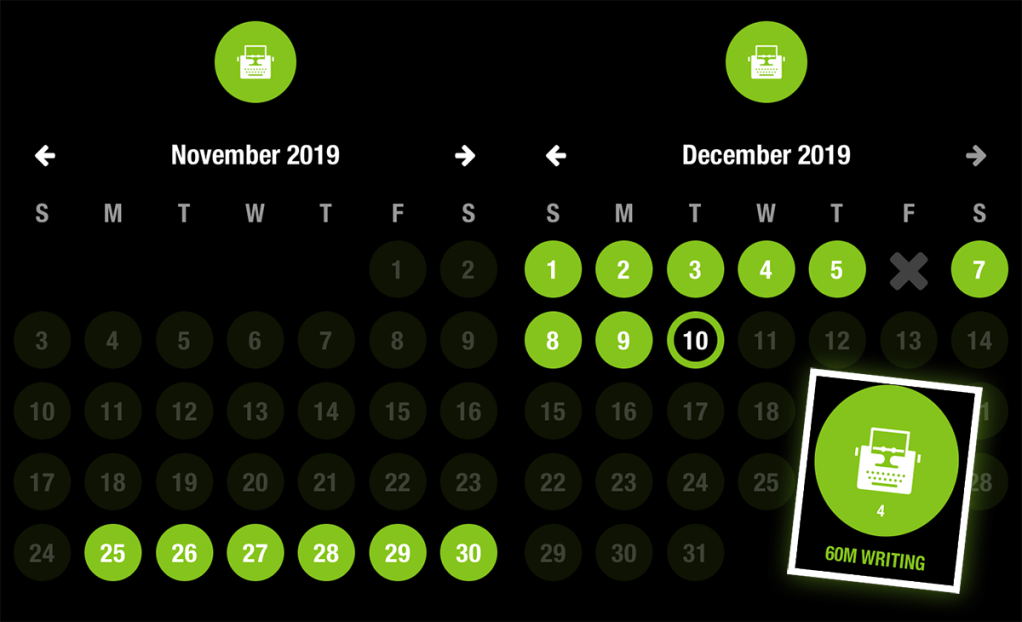 "Composite screenshot of November and December calendar pages in the Streaks app for a goal of ""60m Writing"". November 25"